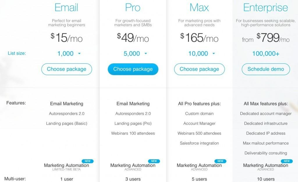 email marketing for mac - getresponse pricing