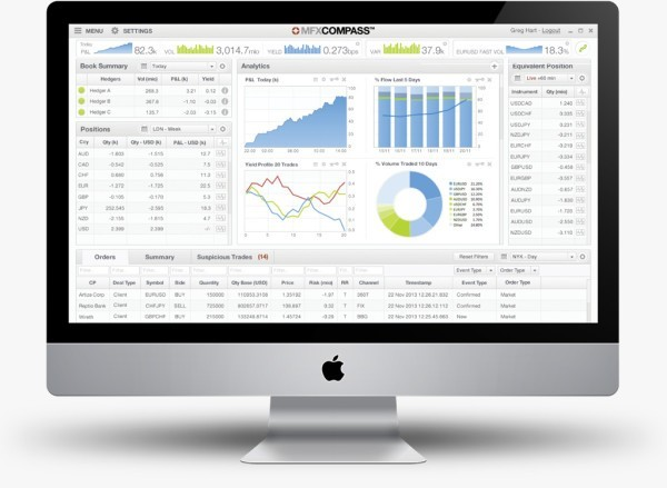 best forex for mac - mahifx