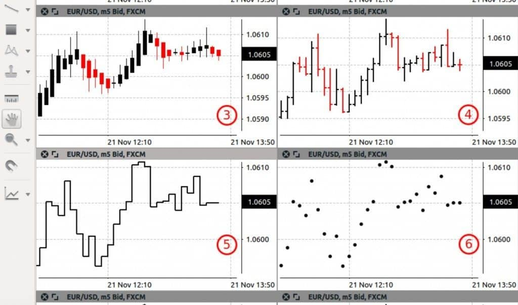 best forex trading software mac - latinum charts