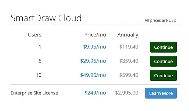 visio for mac - smartdraw cloud team pricing