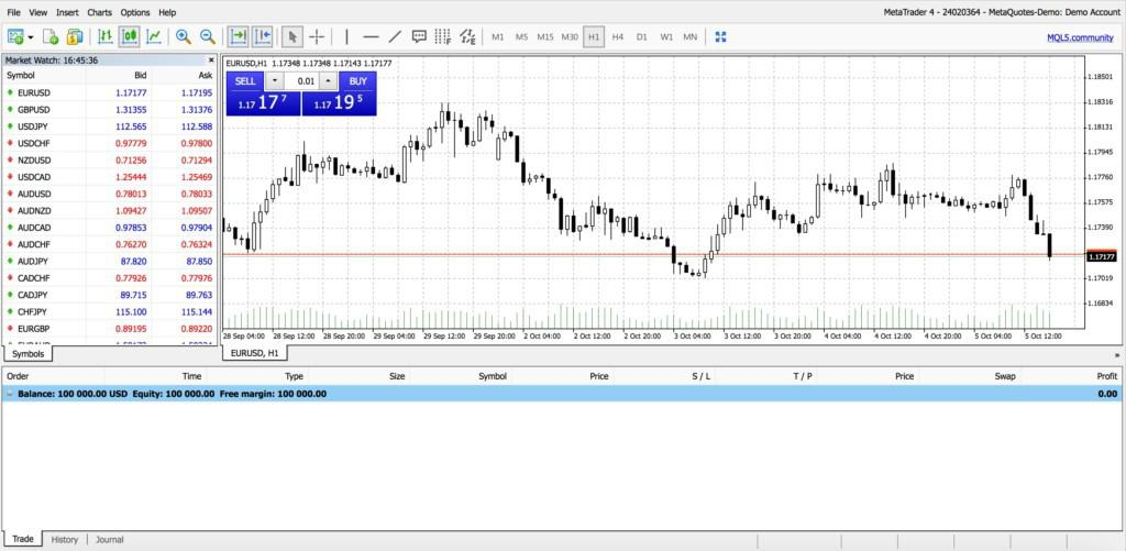 Forex trading software mac
