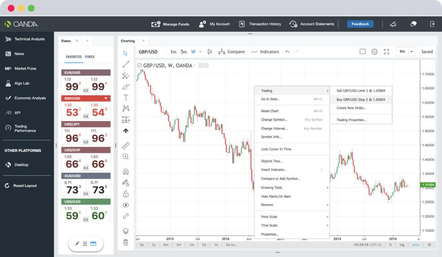 10 Best Forex Trading Platforms For Mac Of 2020