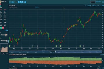citigroup options analysis cover